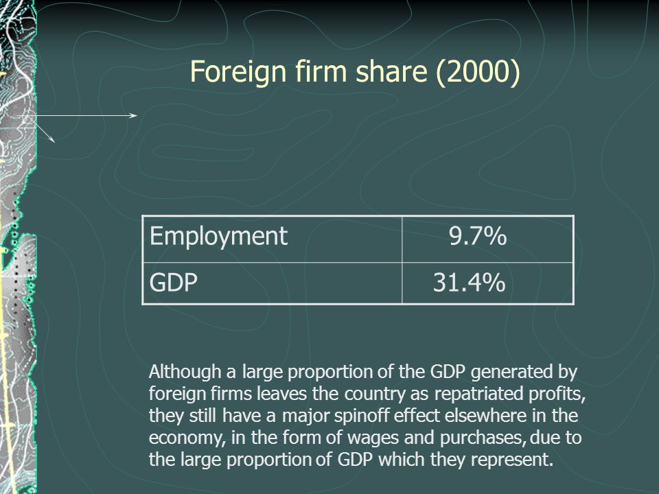 Foreign firm share (2000) Employment 9.7% GDP 31.4% Although a large proportion of the GDP generated by foreign firms leaves the country as repatriated profits, they still have a major spinoff effect elsewhere in the economy, in the form of wages and purchases, due to the large proportion of GDP which they represent.