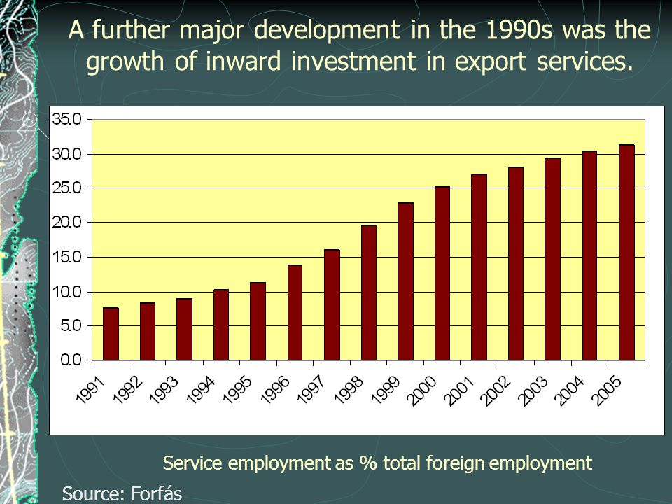 A further major development in the 1990s was the growth of inward investment in export services.