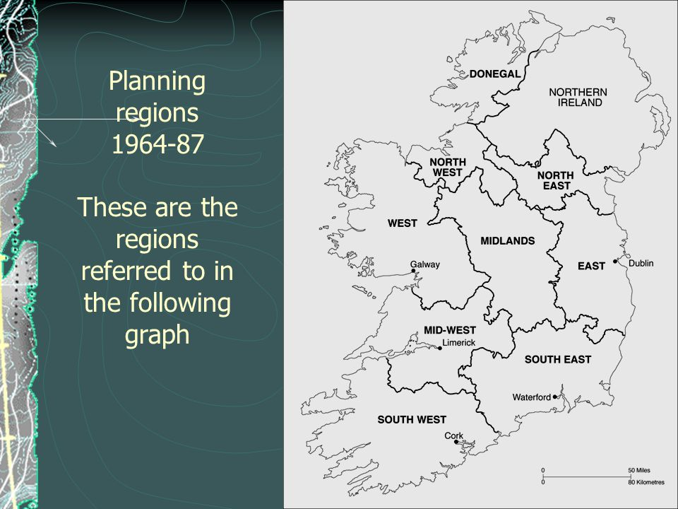 Planning regions 1964-87 These are the regions referred to in the following graph