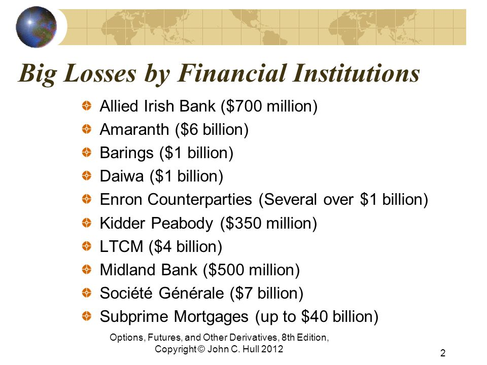 Big Losses by Financial Institutions Allied Irish Bank ($700 million) Amaranth ($6 billion) Barings ($1 billion) Daiwa ($1 billion) Enron Counterparties (Several over $1 billion) Kidder Peabody ($350 million) LTCM ($4 billion) Midland Bank ($500 million) Société Générale ($7 billion) Subprime Mortgages (up to $40 billion) Options, Futures, and Other Derivatives, 8th Edition, Copyright © John C.