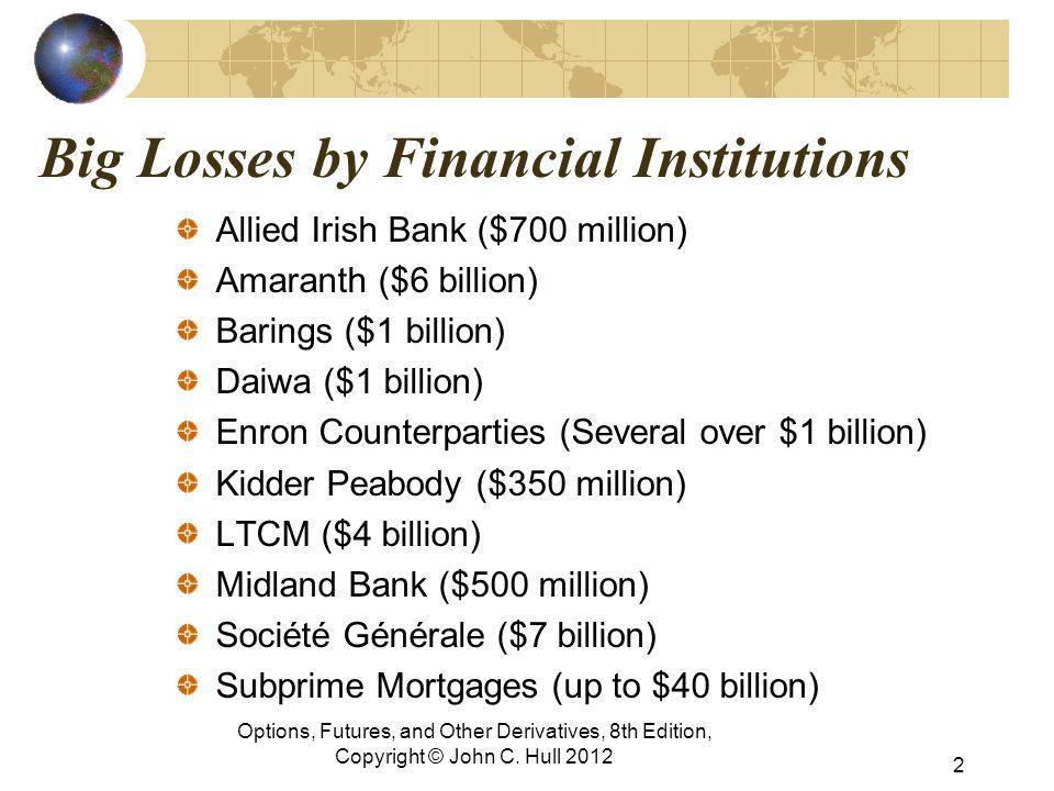 Big Losses by Financial Institutions Allied Irish Bank ($700 million) Amaranth ($6 billion) Barings ($1 billion) Daiwa ($1 billion) Enron Counterparti
