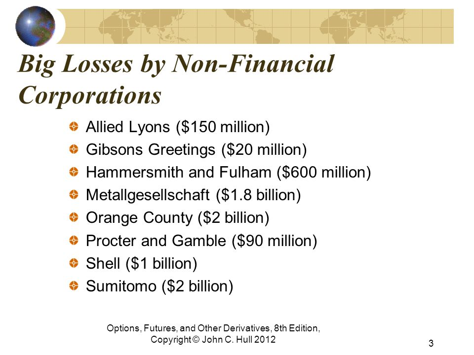 Big Losses by Non-Financial Corporations Allied Lyons ($150 million) Gibsons Greetings ($20 million) Hammersmith and Fulham ($600 million) Metallgesellschaft ($1.8 billion) Orange County ($2 billion) Procter and Gamble ($90 million) Shell ($1 billion) Sumitomo ($2 billion) Options, Futures, and Other Derivatives, 8th Edition, Copyright © John C.