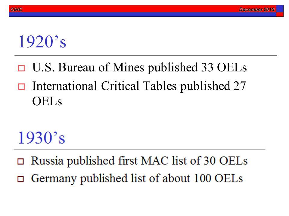 CIHC December 2010 1920's  U.S. Bureau of Mines published 33 OELs  International Critical Tables published 27 OELs
