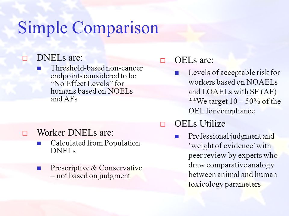 CIHC December 2010 Simple Comparison  DNELs are: Threshold-based non-cancer endpoints considered to be No Effect Levels for humans based on NOELs and AFs  Worker DNELs are: Calculated from Population DNELs Prescriptive & Conservative – not based on judgment  OELs are: Levels of acceptable risk for workers based on NOAELs and LOAELs with SF (AF) **We target 10 – 50% of the OEL for compliance  OELs Utilize Professional judgment and 'weight of evidence' with peer review by experts who draw comparative analogy between animal and human toxicology parameters