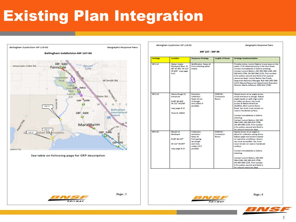 Existing Plan Integration 5