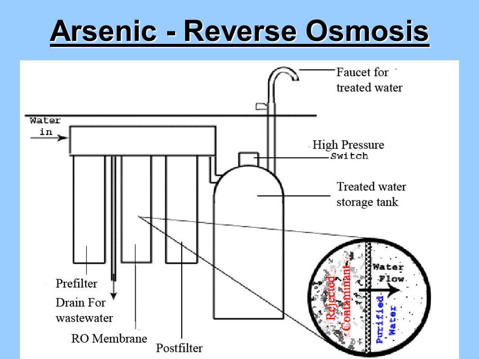 Arsenic - Reverse Osmosis