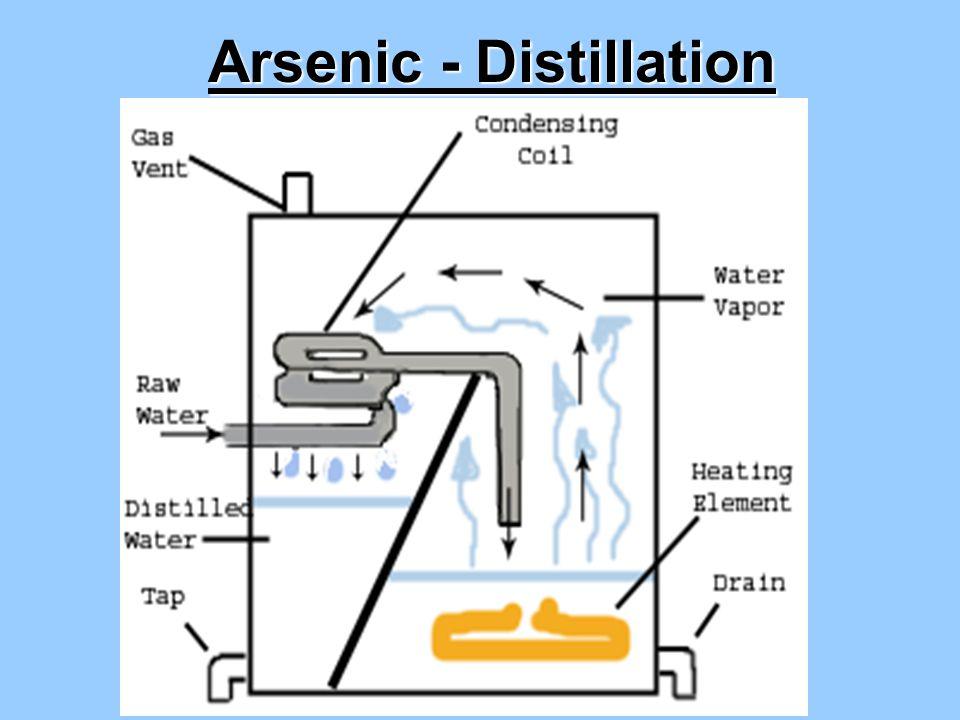Arsenic - Distillation