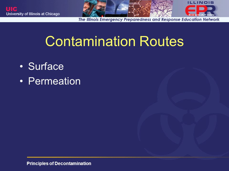 Principles of Decontamination Contamination Routes Surface Permeation