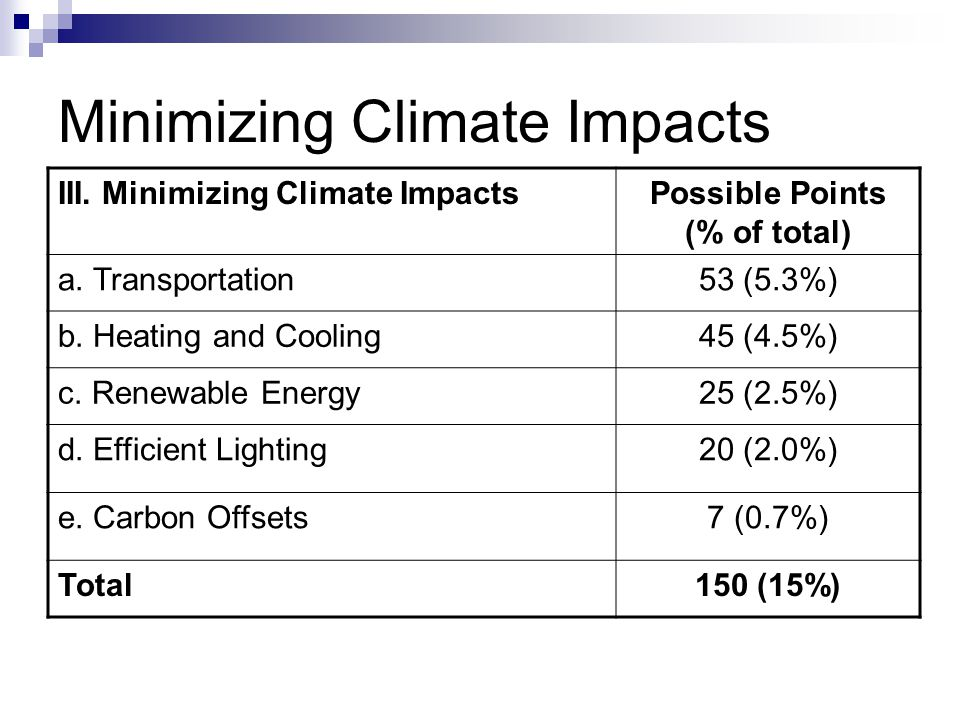 Minimizing Climate Impacts III. Minimizing Climate ImpactsPossible Points (% of total) a. Transportation53 (5.3%) b. Heating and Cooling45 (4.5%) c. R