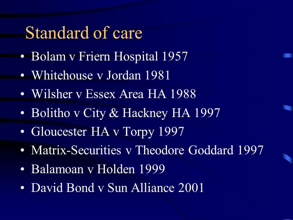 Standard of care Bolam v Friern Hospital 1957 Whitehouse v Jordan 1981 Wilsher v Essex Area HA 1988 Bolitho v City & Hackney HA 1997 Gloucester HA v Torpy 1997 Matrix-Securities v Theodore Goddard 1997 Balamoan v Holden 1999 David Bond v Sun Alliance 2001