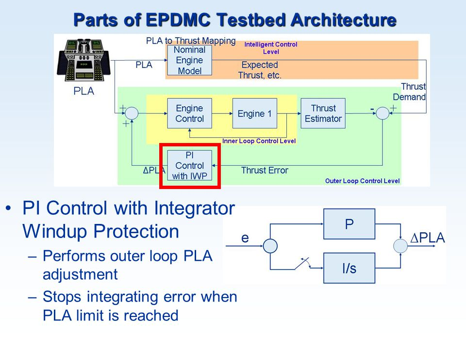 Parts of EPDMC Testbed Architecture PI Control with Integrator Windup Protection –Performs outer loop PLA adjustment –Stops integrating error when PLA
