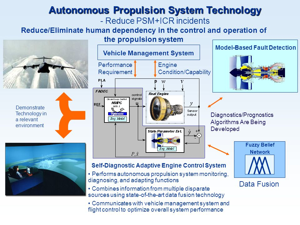 Autonomous Propulsion System Technology Autonomous Propulsion System Technology - Reduce PSM+ICR incidents Reduce/Eliminate human dependency in the co