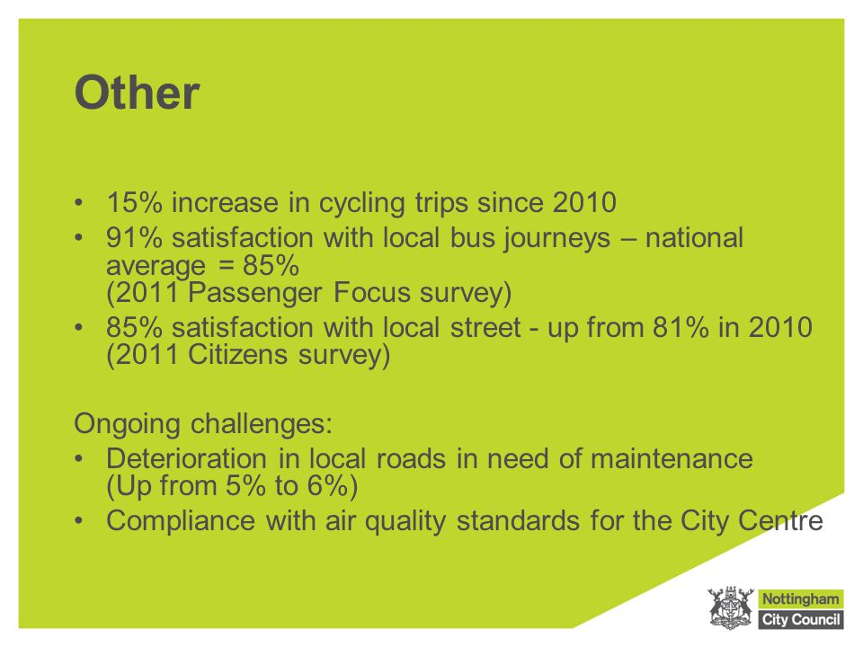 Other 15% increase in cycling trips since 2010 91% satisfaction with local bus journeys – national average = 85% (2011 Passenger Focus survey) 85% satisfaction with local street - up from 81% in 2010 (2011 Citizens survey) Ongoing challenges: Deterioration in local roads in need of maintenance (Up from 5% to 6%) Compliance with air quality standards for the City Centre