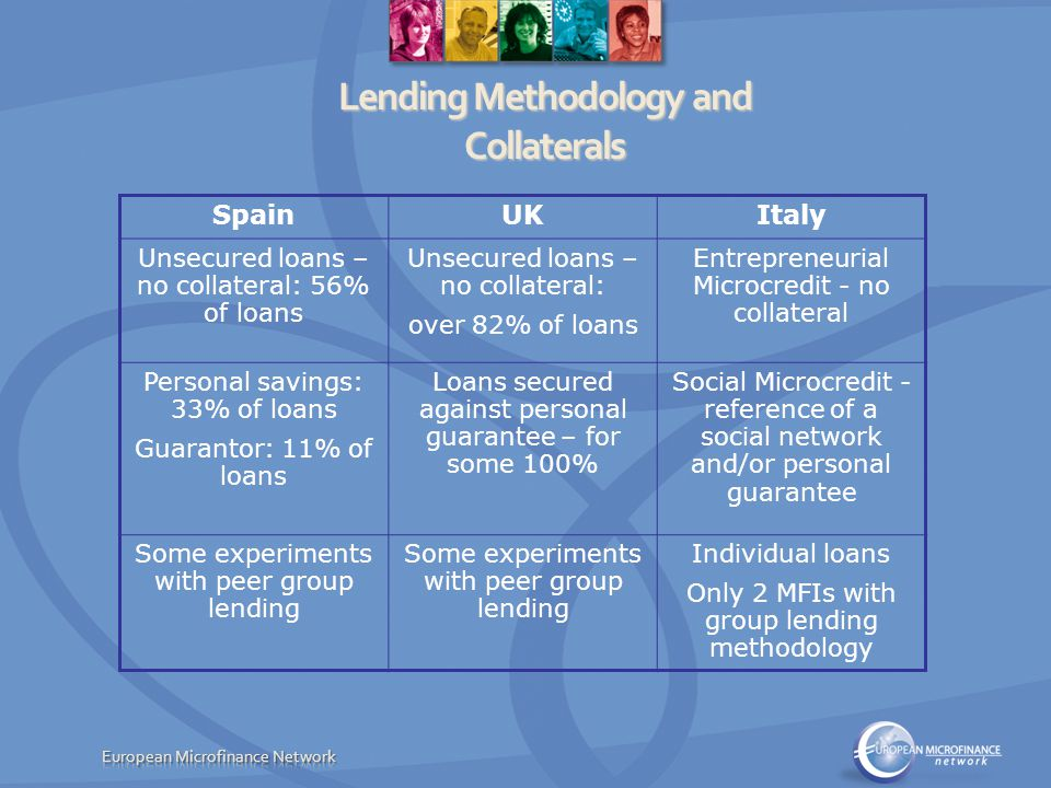 Lending Methodology and Collaterals SpainUKItaly Unsecured loans – no collateral: 56% of loans Unsecured loans – no collateral: over 82% of loans Entrepreneurial Microcredit - no collateral Personal savings: 33% of loans Guarantor: 11% of loans Loans secured against personal guarantee – for some 100% Social Microcredit - reference of a social network and/or personal guarantee Some experiments with peer group lending Individual loans Only 2 MFIs with group lending methodology