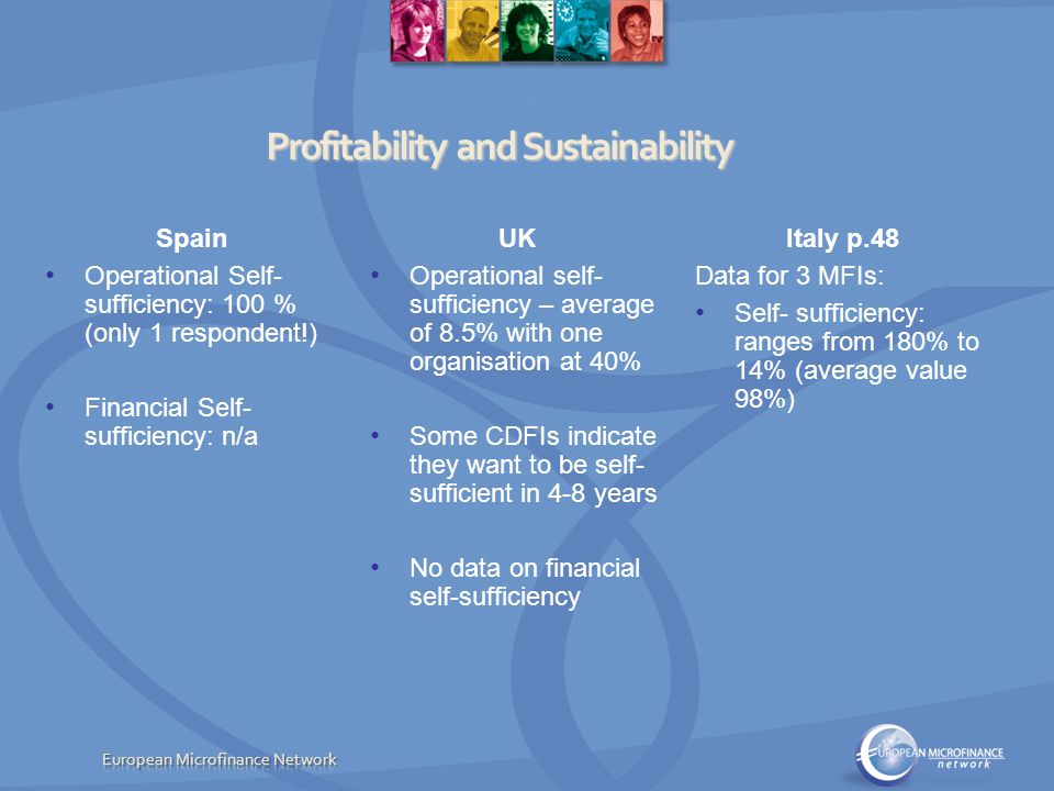 Profitability and Sustainability Spain Operational Self- sufficiency: 100 % (only 1 respondent!) Financial Self- sufficiency: n/a UK Operational self- sufficiency – average of 8.5% with one organisation at 40% Some CDFIs indicate they want to be self- sufficient in 4-8 years No data on financial self-sufficiency Italy p.48 Data for 3 MFIs: Self- sufficiency: ranges from 180% to 14% (average value 98%)