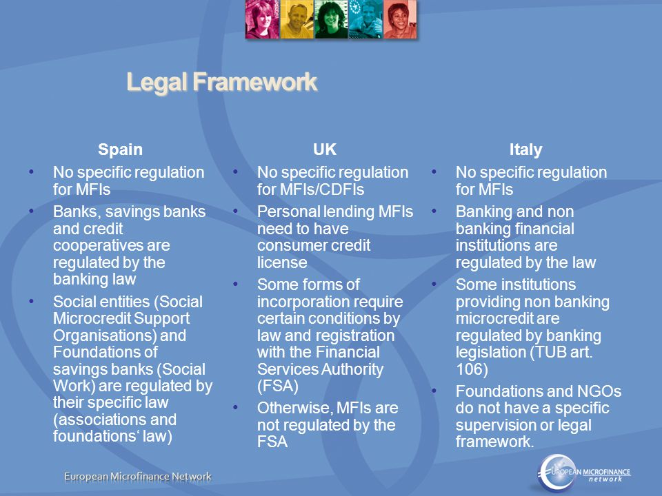 Legal Framework Spain No specific regulation for MFIs Banks, savings banks and credit cooperatives are regulated by the banking law Social entities (Social Microcredit Support Organisations) and Foundations of savings banks (Social Work) are regulated by their specific law (associations and foundations' law) UK No specific regulation for MFIs/CDFIs Personal lending MFIs need to have consumer credit license Some forms of incorporation require certain conditions by law and registration with the Financial Services Authority (FSA) Otherwise, MFIs are not regulated by the FSA Italy No specific regulation for MFIs Banking and non banking financial institutions are regulated by the law Some institutions providing non banking microcredit are regulated by banking legislation (TUB art.