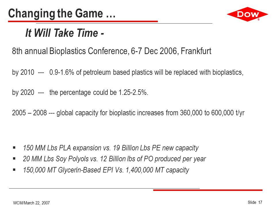 ® Slide 17 WCM/March 22, 2007  150 MM Lbs PLA expansion vs. 19 Billion Lbs PE new capacity  20 MM Lbs Soy Polyols vs. 12 Billion lbs of PO produced