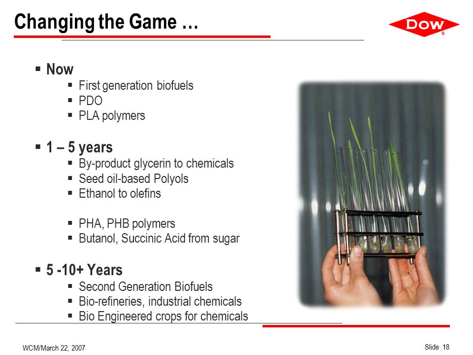 ® Slide 18 WCM/March 22, 2007 Changing the Game …  Now  First generation biofuels  PDO  PLA polymers  1 – 5 years  By-product glycerin to chemic