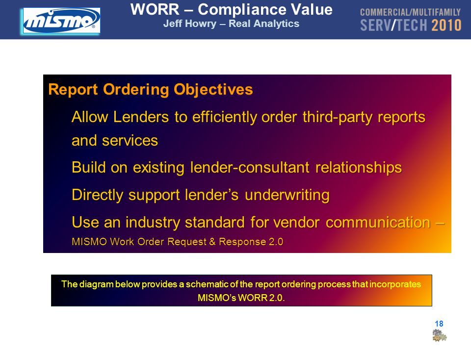 18 Report Ordering Objectives Allow Lenders to efficiently order third-party reports and services Build on existing lender-consultant relationships Directly support lender's underwriting Use an industry standard for vendor communication – MISMO Work Order Request & Response 2.0 The diagram below provides a schematic of the report ordering process that incorporates MISMO's WORR 2.0.