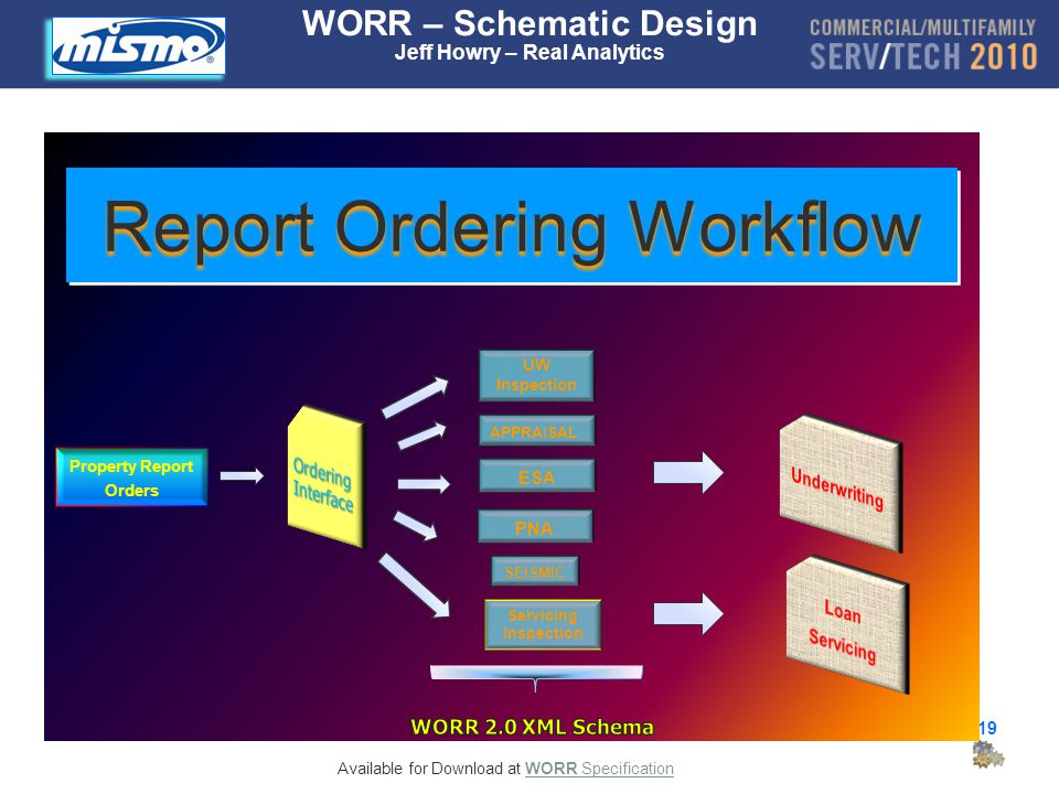 19 WORR – Schematic Design Jeff Howry – Real Analytics Report Ordering Workflow Property Report Orders UW Inspection ESA PNA APPRAISAL Servicing Inspection SEISMIC Available for Download at WORR SpecificationWORR Specification