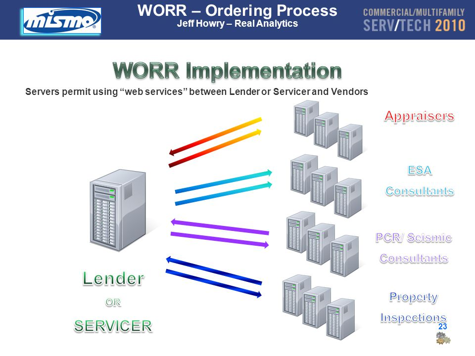 23 WORR – Ordering Process Jeff Howry – Real Analytics Servers permit using web services between Lender or Servicer and Vendors