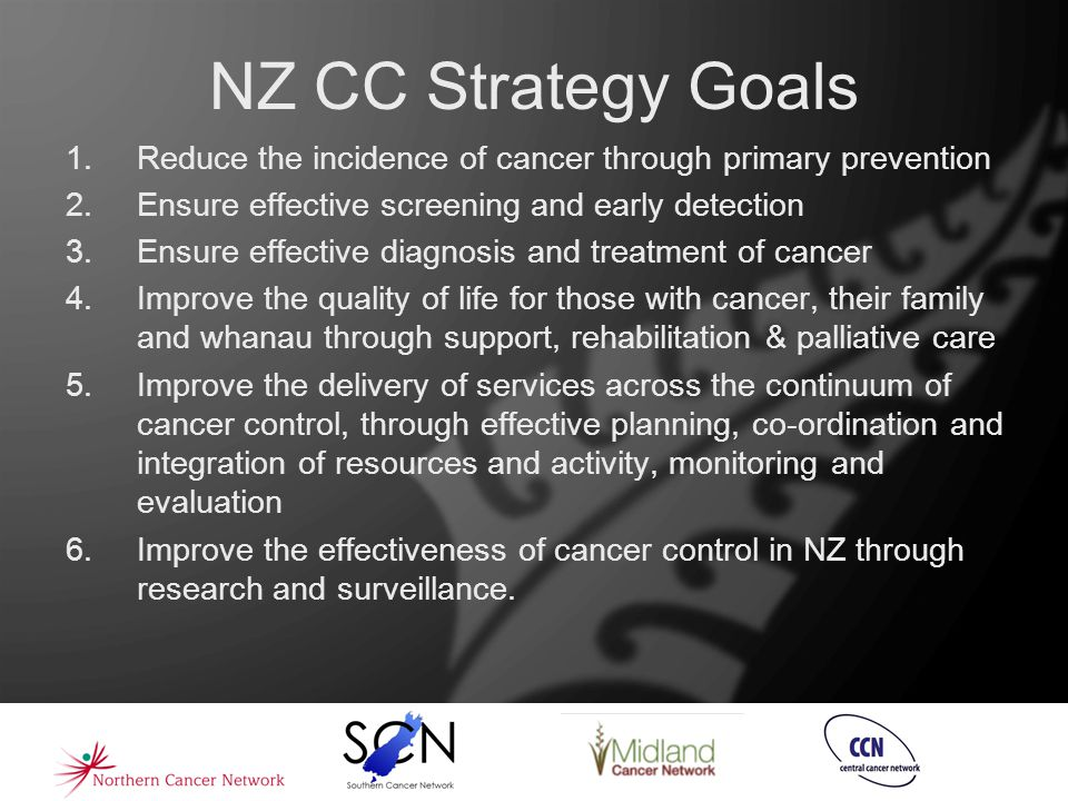 NZ CC Strategy Goals 1.Reduce the incidence of cancer through primary prevention 2.Ensure effective screening and early detection 3.Ensure effective d