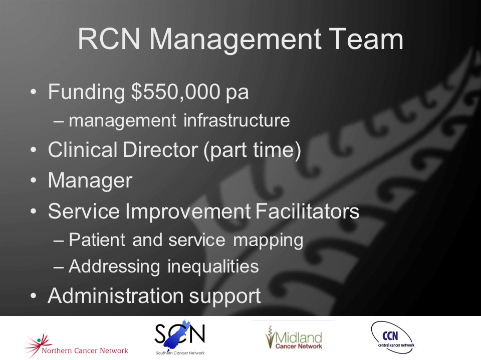 RCN Management Team Funding $550,000 pa –management infrastructure Clinical Director (part time) Manager Service Improvement Facilitators –Patient and