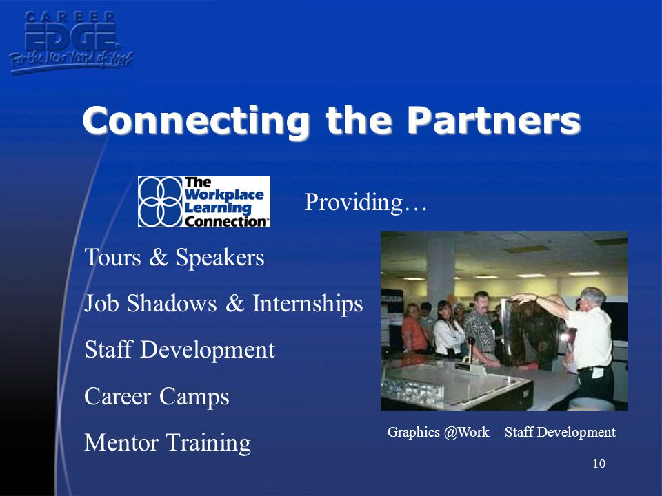 10 Connecting the Partners Providing… Tours & Speakers Job Shadows & Internships Staff Development Career Camps Mentor Training Graphics @Work – Staff