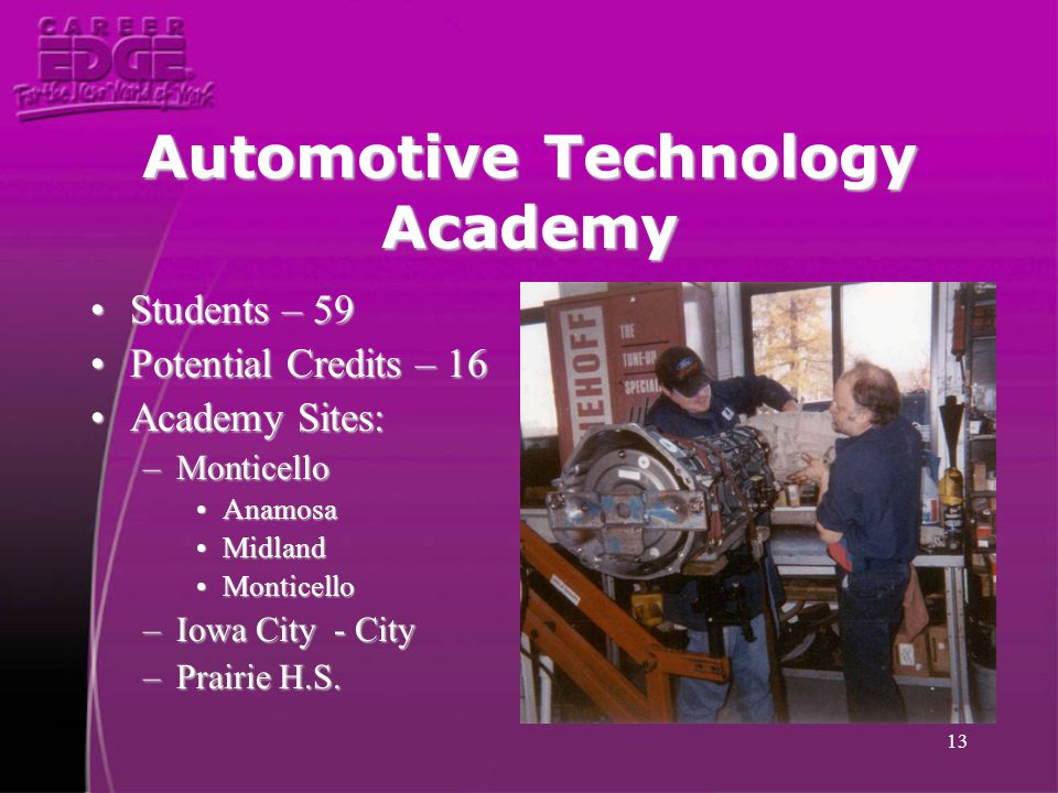 13 Automotive Technology Academy Students – 59Students – 59 Potential Credits – 16Potential Credits – 16 Academy Sites:Academy Sites: –Monticello Anam