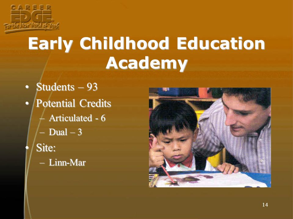 14 Early Childhood Education Academy Students – 93Students – 93 Potential CreditsPotential Credits –Articulated - 6 –Dual – 3 Site:Site: –Linn-Mar