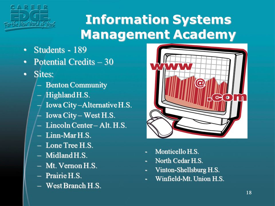18 Information Systems Management Academy Students - 189Students - 189 Potential Credits – 30Potential Credits – 30 Sites:Sites: –Benton Community –Hi