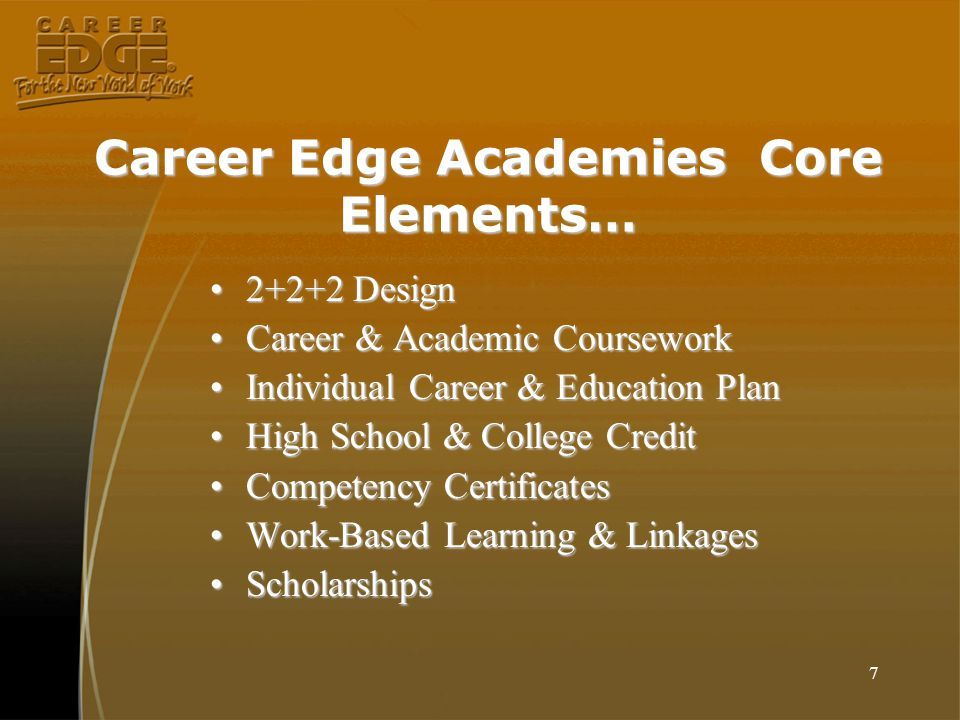 7 Career Edge Academies Core Elements… 2+2+2 Design2+2+2 Design Career & Academic CourseworkCareer & Academic Coursework Individual Career & Education