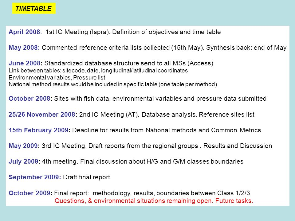 April 2008: 1st IC Meeting (Ispra). Definition of objectives and time table May 2008: Commented reference criteria lists collected (15th May). Synthes