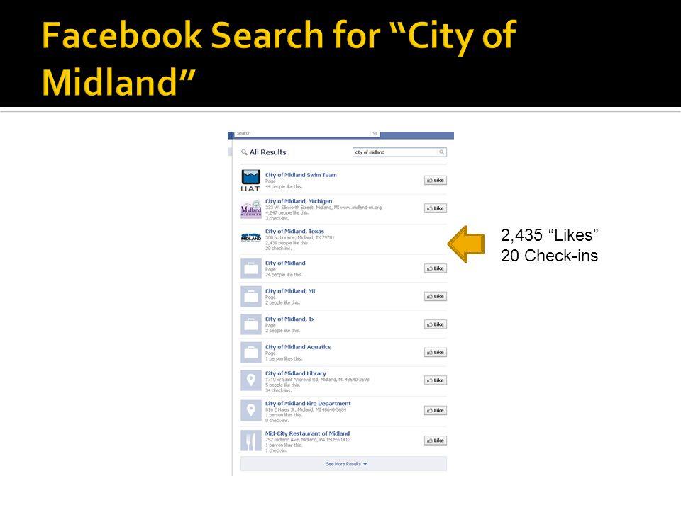 2,435 Likes 20 Check-ins