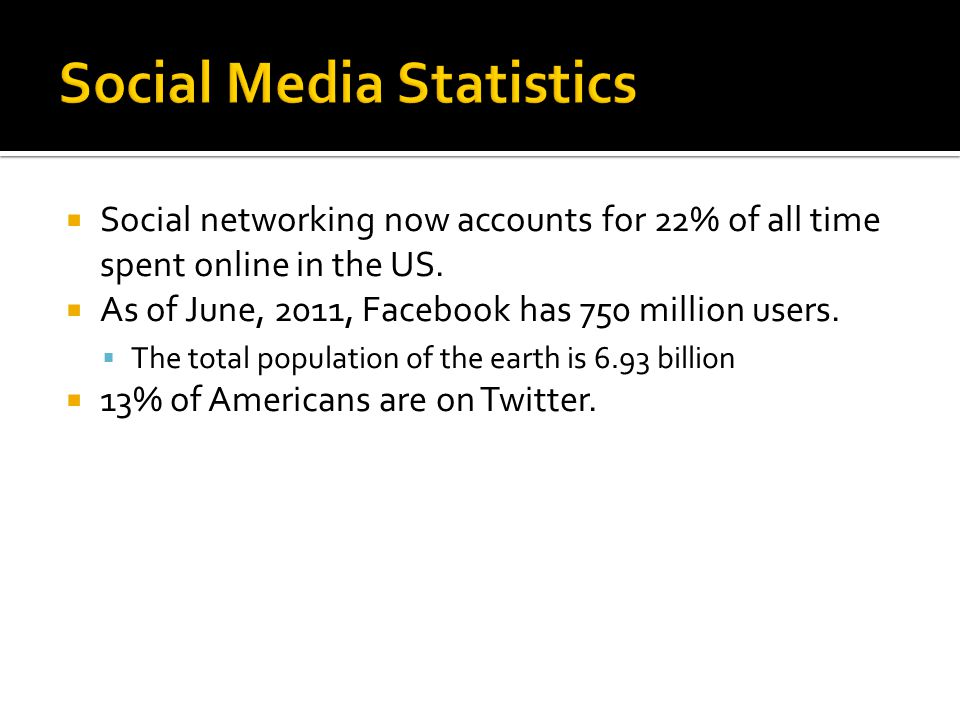  Social networking now accounts for 22% of all time spent online in the US.