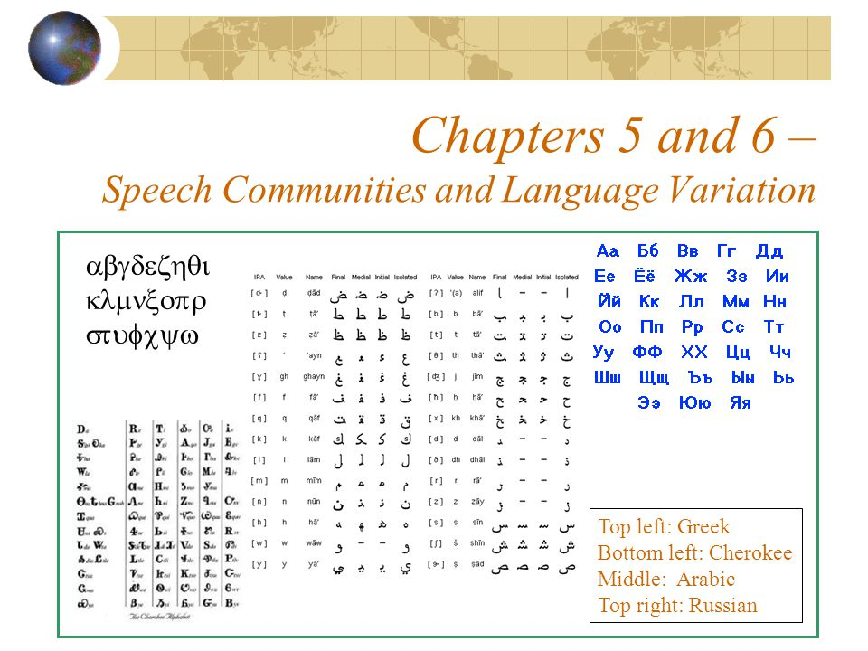 Descriptive Linguistics Also called structural linguistics Tries to discover the rules of phonology, morphology, and syntax of another language, especially those with no written dictionary or grammar.