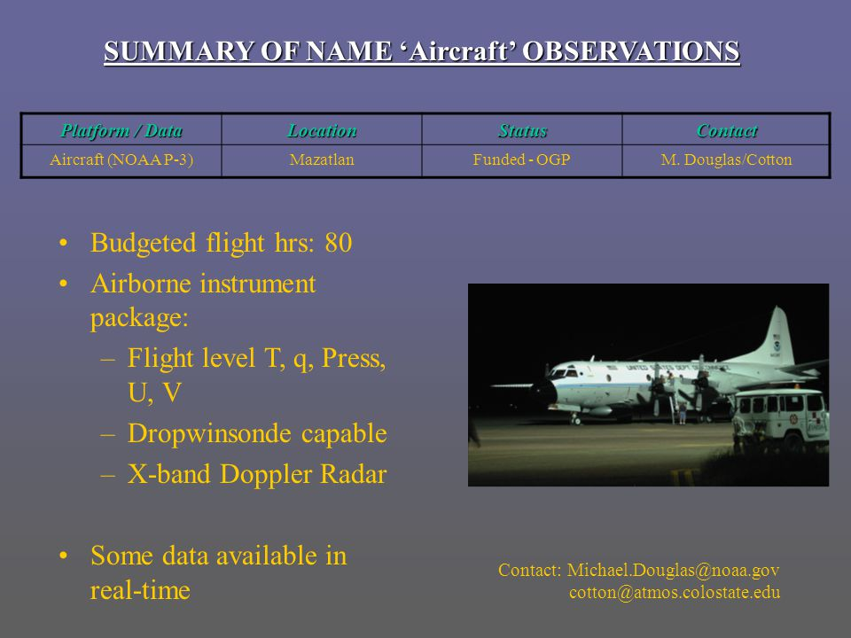 Platform / Data LocationStatusContact Aircraft (NOAA P-3)MazatlanFunded - OGPM.