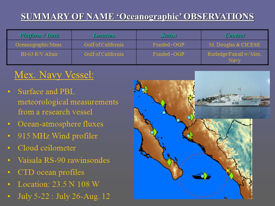 Platform / Data LocationStatusContact Oceanographic Meas.Gulf of CaliforniaFunded - OGPM.