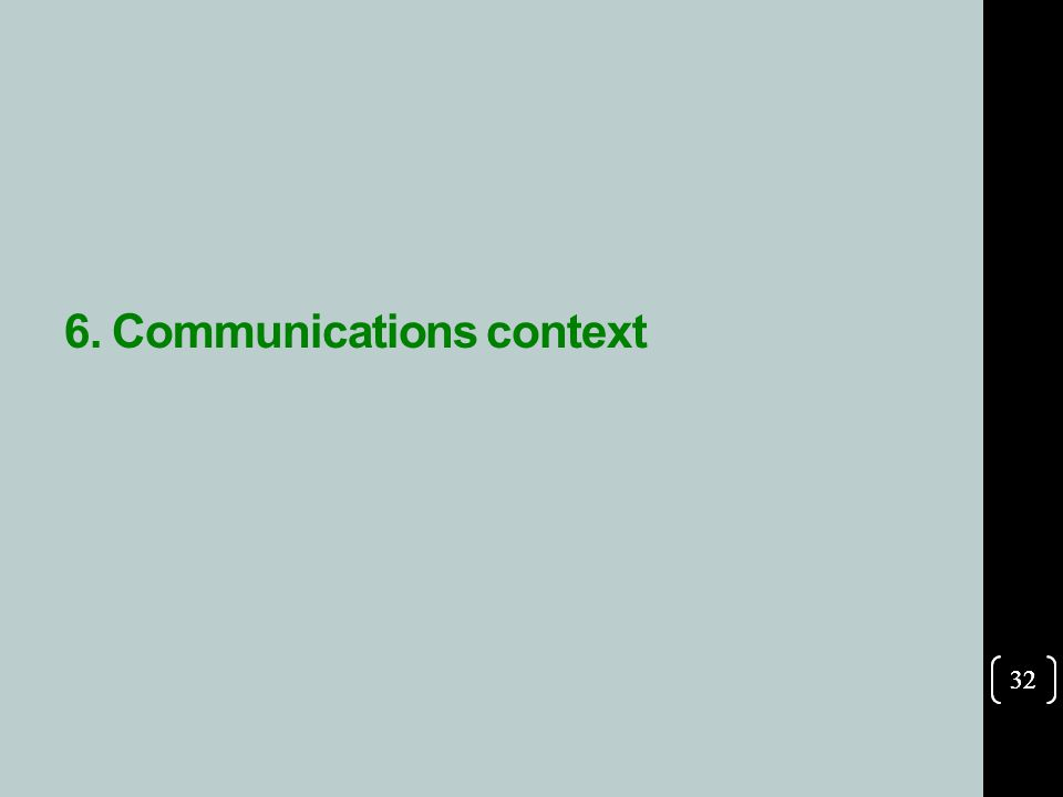 32 6. Communications context 32