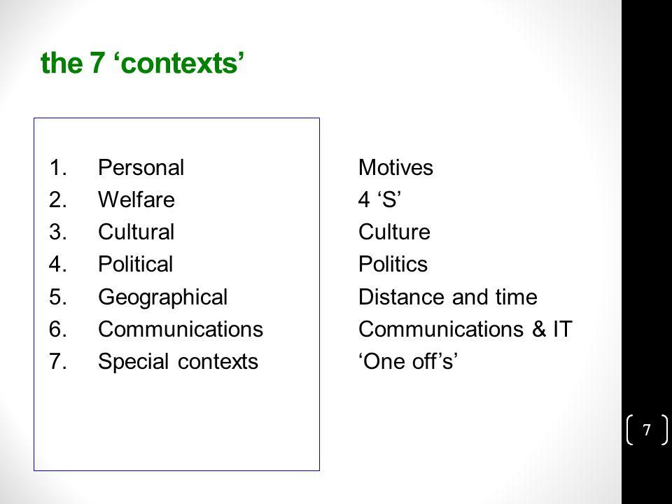 7 the 7 'contexts' 1. Personal 2. Welfare 3. Cultural 4.