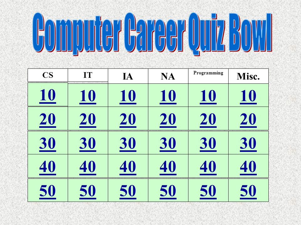 Computer Science - 10 points Which range best describes the starting salary for a graduate in computer science.