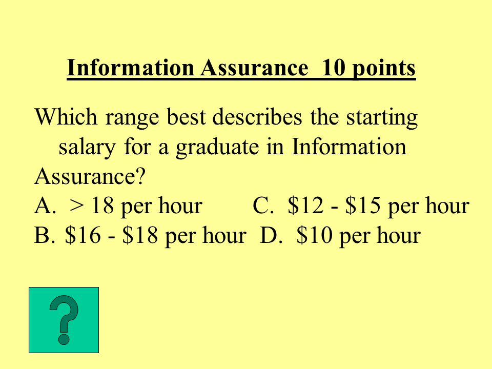 Information Assurance 10 points Which range best describes the starting salary for a graduate in Information Assurance.