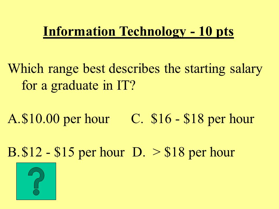 Information Technology - 20 pts Which would be an employer you could work for with an Information Technology Major.