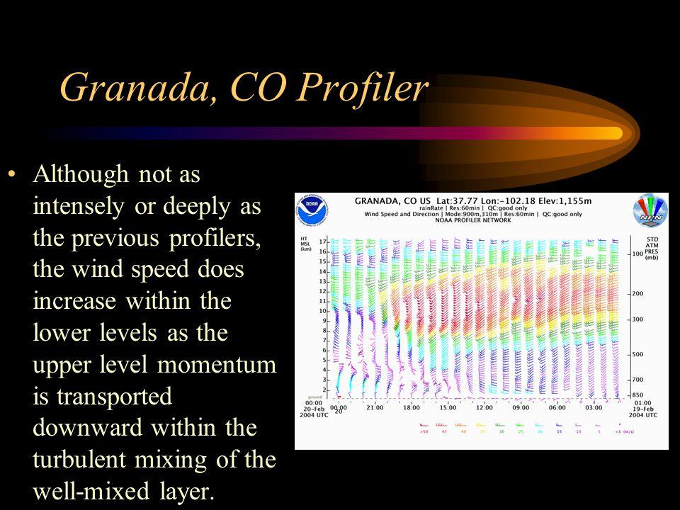 Granada, CO Profiler Although not as intensely or deeply as the previous profilers, the wind speed does increase within the lower levels as the upper