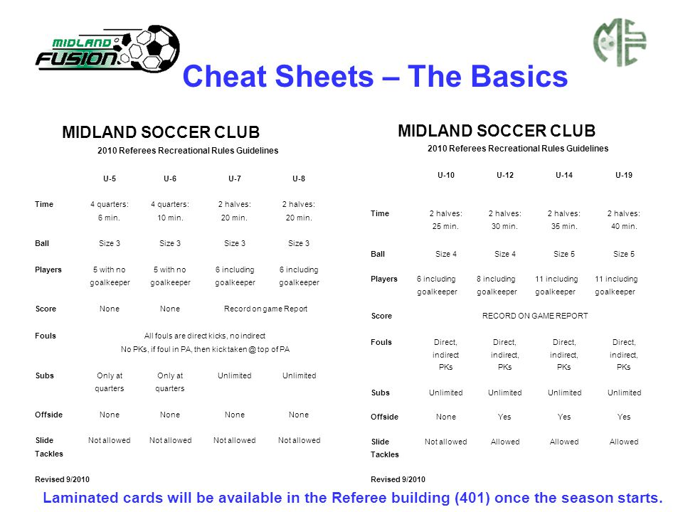 Cheat Sheets – The Basics MIDLAND SOCCER CLUB 2010 Referees Recreational Rules Guidelines U-5U-6U-7U-8 Time4 quarters: 2 halves: 6 min.10 min.20 min.