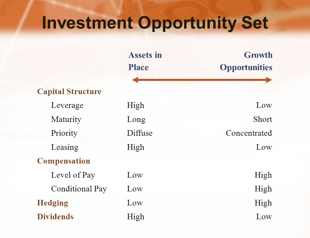 Investment Opportunity Set Assets in Place Growth Opportunities Capital Structure LeverageHighLow MaturityLongShort PriorityDiffuseConcentrated LeasingHighLow Compensation Level of PayLowHigh Conditional PayLowHigh HedgingLowHigh DividendsHighLow