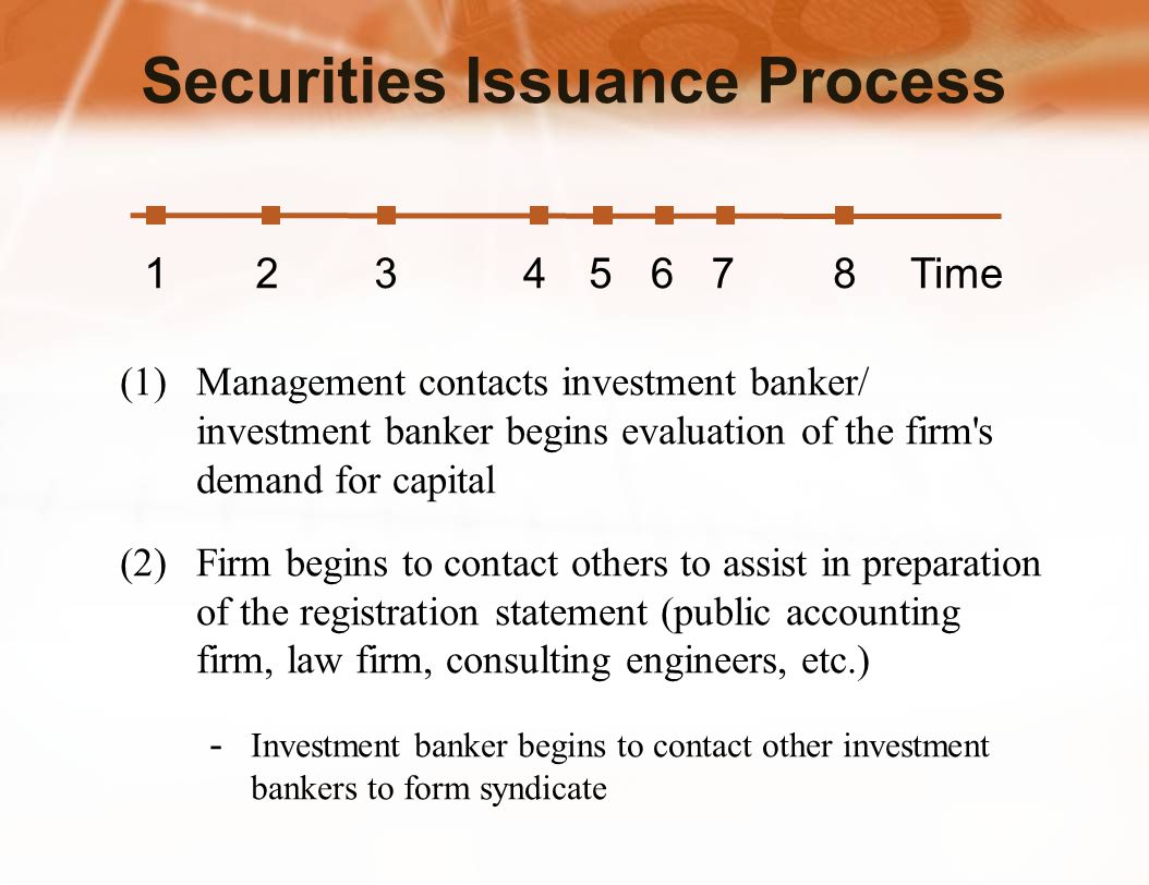 Securities Issuance Process (1)Management contacts investment banker/ investment banker begins evaluation of the firm s demand for capital (2)Firm begins to contact others to assist in preparation of the registration statement (public accounting firm, law firm, consulting engineers, etc.) - Investment banker begins to contact other investment bankers to form syndicate 12345678Time