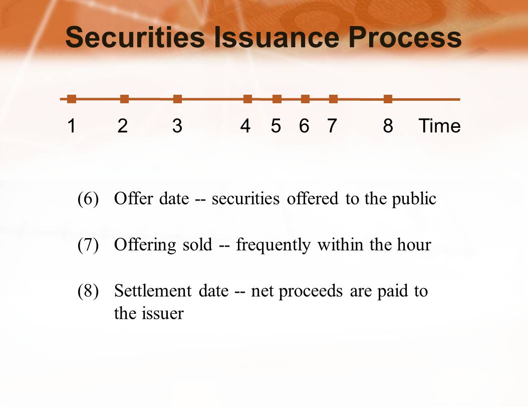 (6)Offer date -- securities offered to the public (7)Offering sold -- frequently within the hour (8)Settlement date -- net proceeds are paid to the issuer Securities Issuance Process 12345678Time