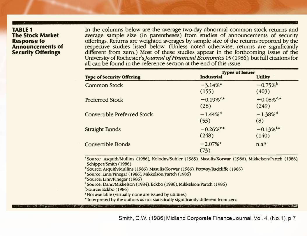 Smith, C.W. (1986) Midland Corporate Finance Journal, Vol. 4, (No.1), p 7