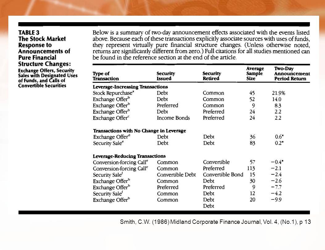 Smith, C.W. (1986) Midland Corporate Finance Journal, Vol. 4, (No.1), p 13